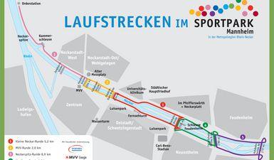 Laufstrecken im Sportpark Mannheim